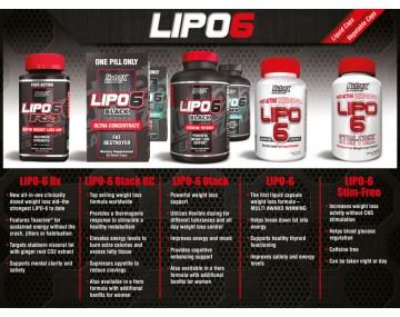 Обзор жиросжигателей LIPO-6. Отличия.